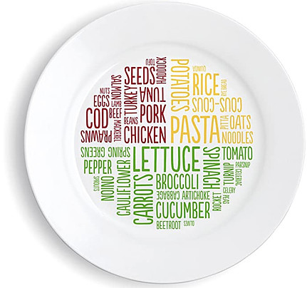 Portion control plate, dinner portions, weight plate